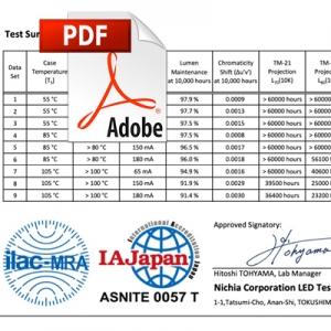10.000 h LED lifetime test